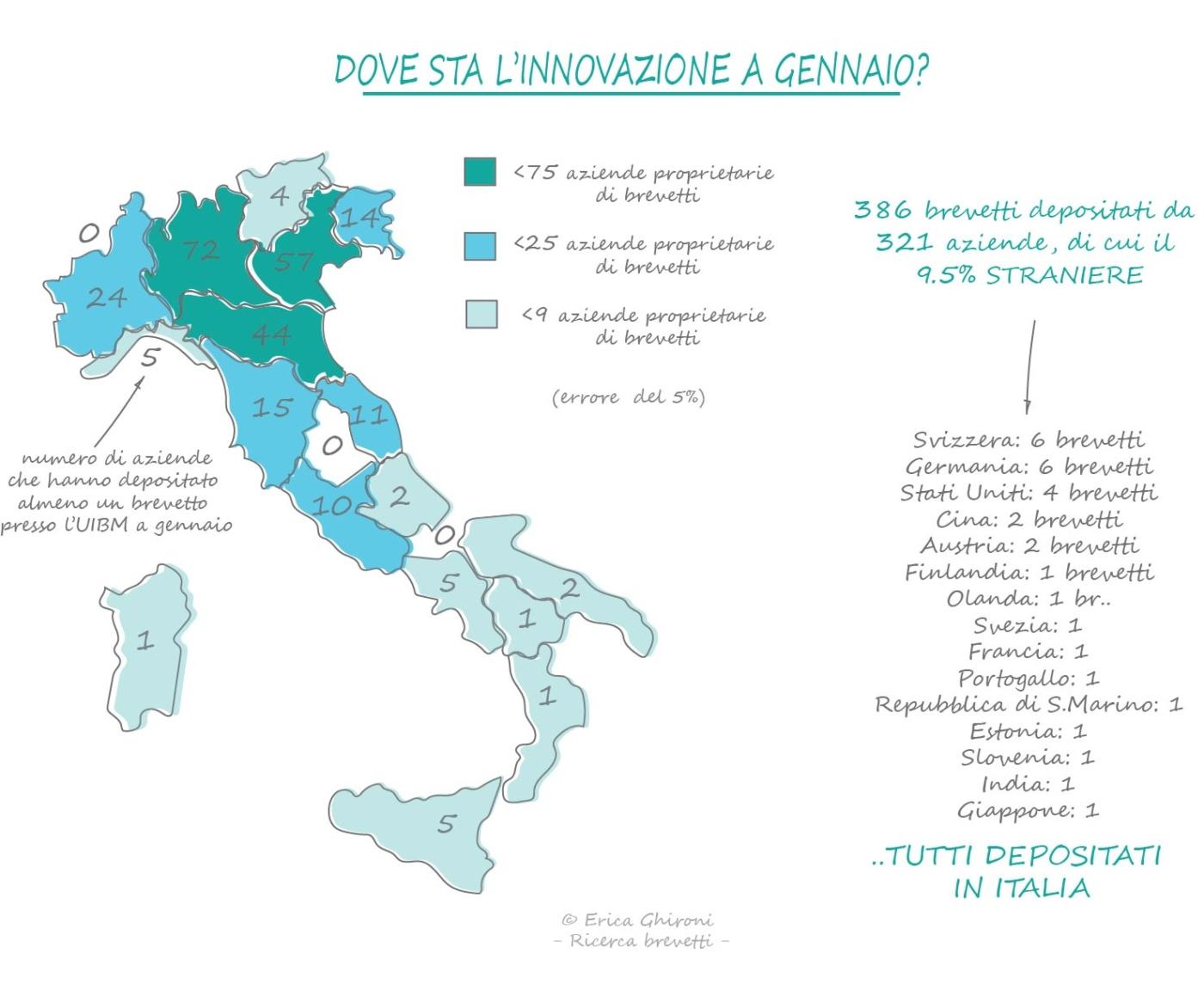 brevetti-italiani-gennaio-regioni-sequoo