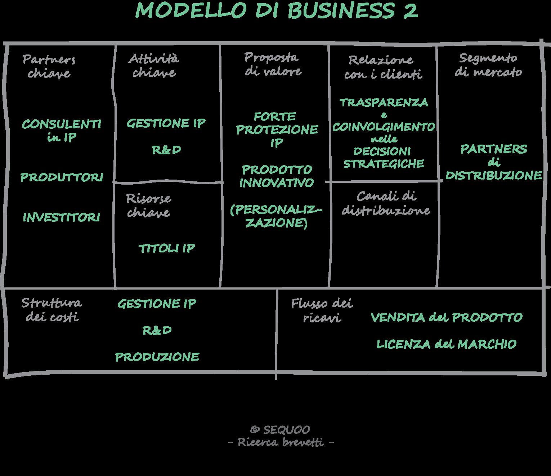 modello-business-2-sequoo