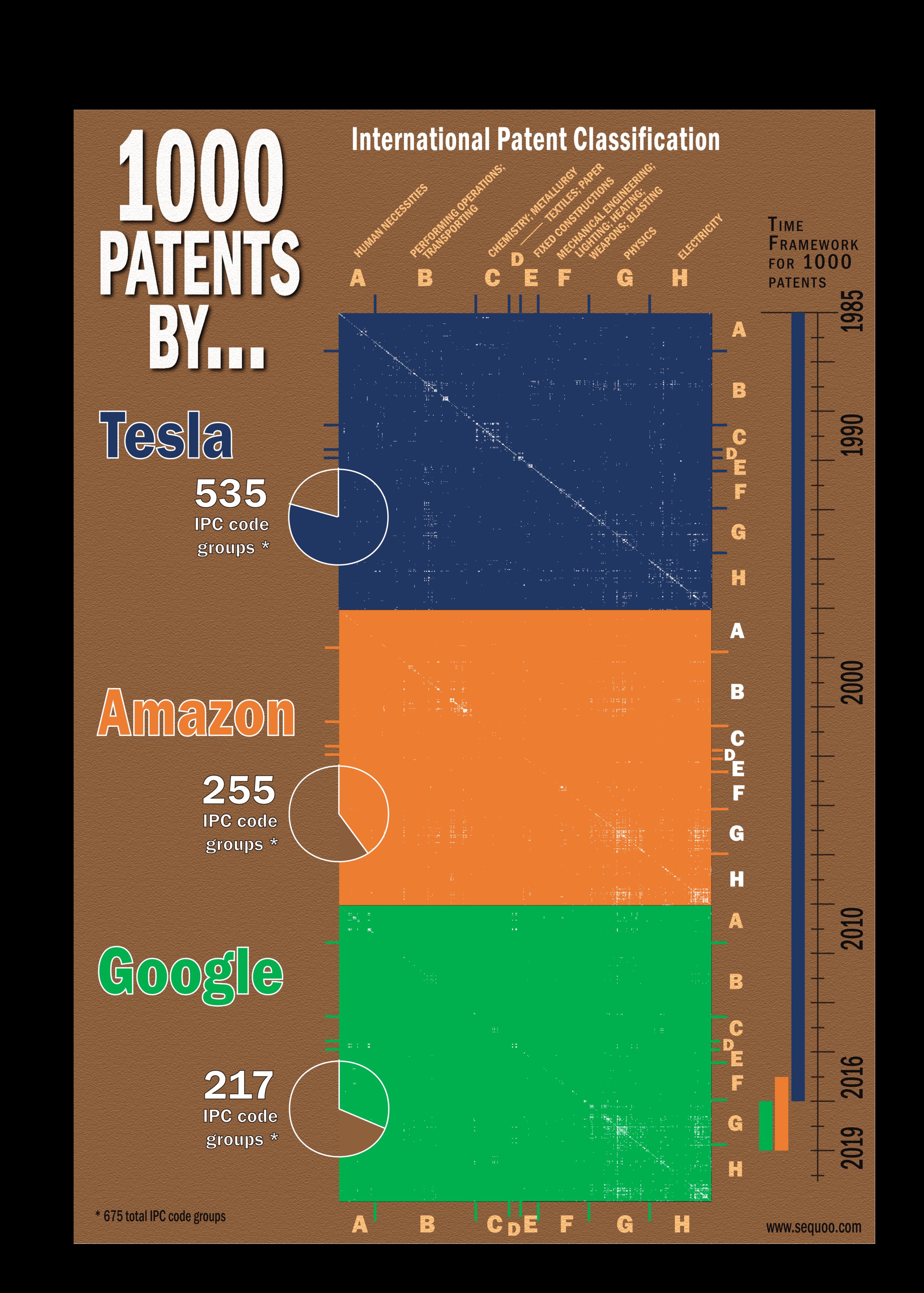 patent-landscape-trend-tecnologici-brevetti